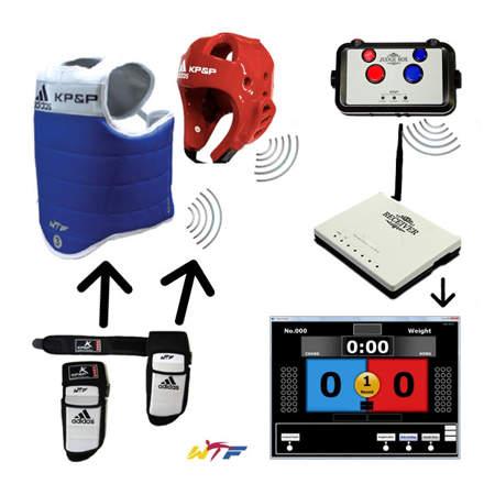 Picture of Iznajmljivanje adidas KP&P elektronskog sustava zaštitne opreme za bodovanje na taekwondo natjecanjima